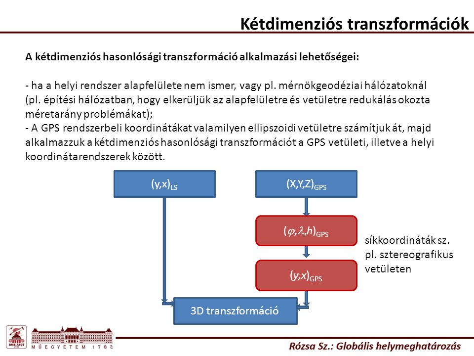 Kétdimenziós transzformációk
