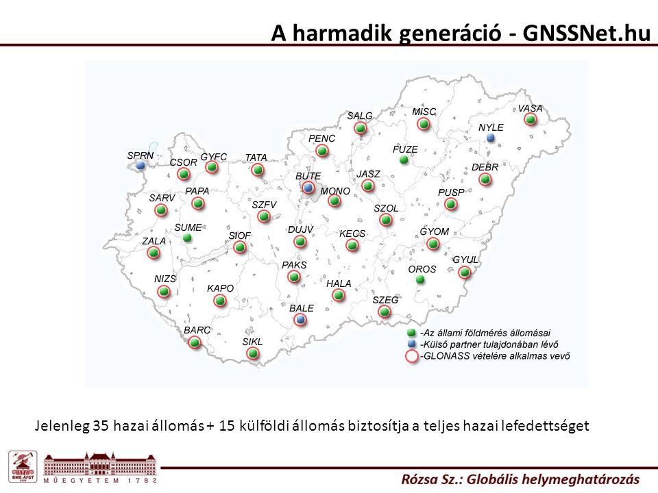 A harmadik generáció - GNSSNet.hu