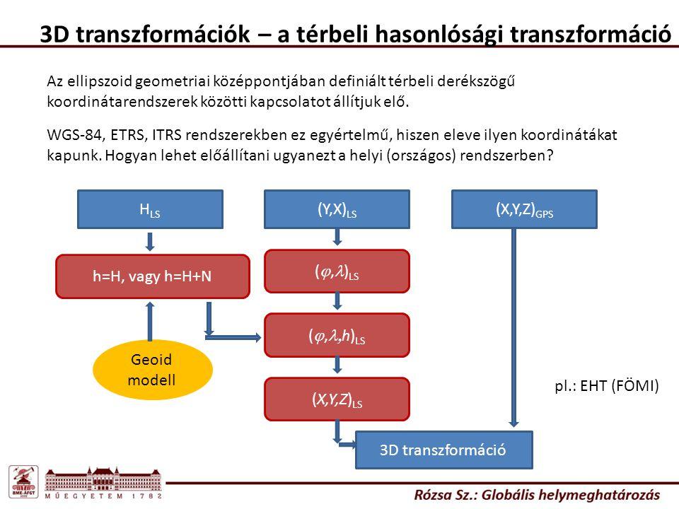 3D transzformációk – a térbeli hasonlósági transzformáció