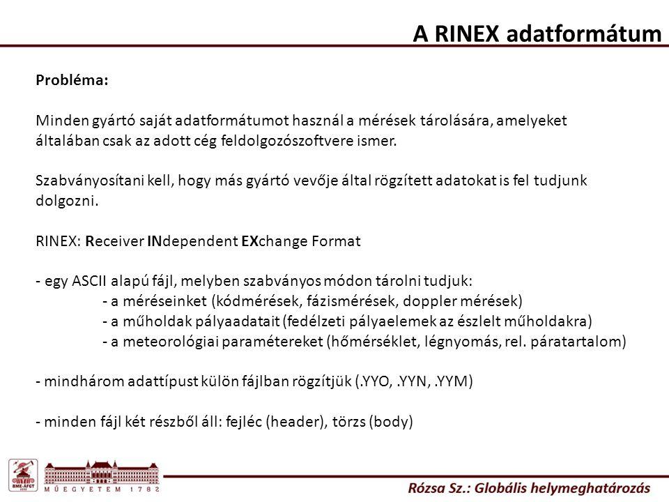 A RINEX adatformátum Probléma: