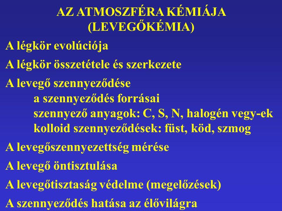 AZ ATMOSZFÉRA KÉMIÁJA (LEVEGŐKÉMIA)