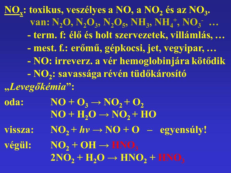 NOx: toxikus, veszélyes a NO, a NO2 és az NO3