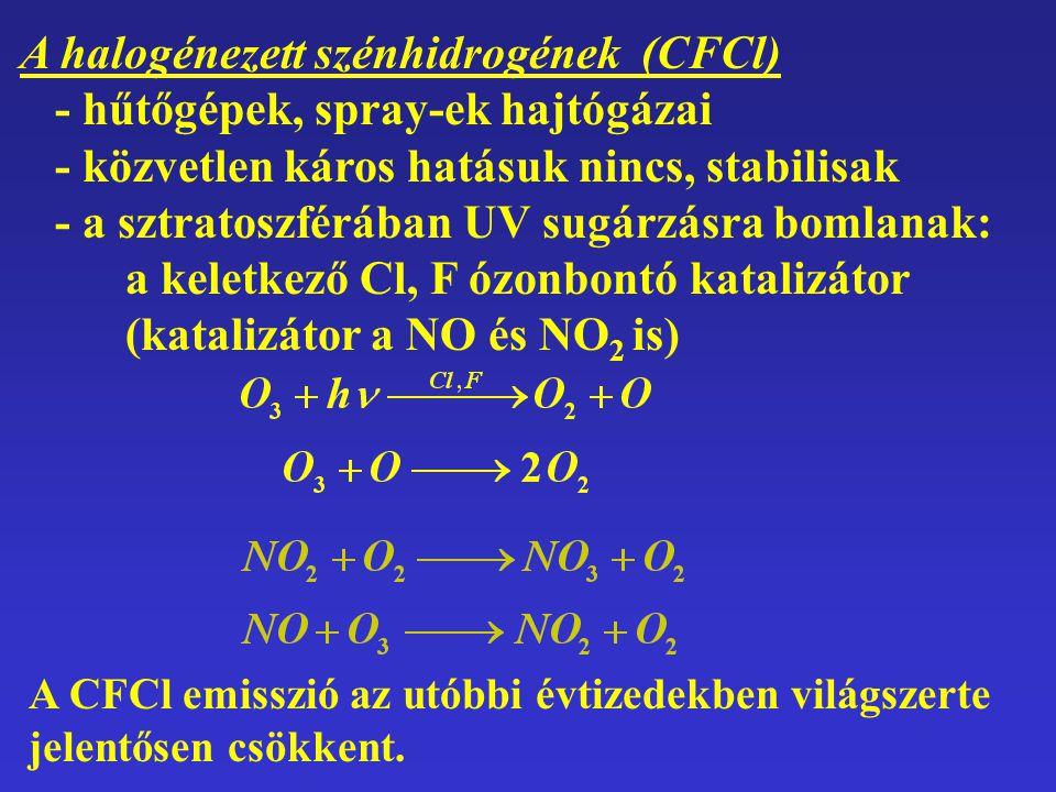 A halogénezett szénhidrogének (CFCl) - hűtőgépek, spray-ek hajtógázai