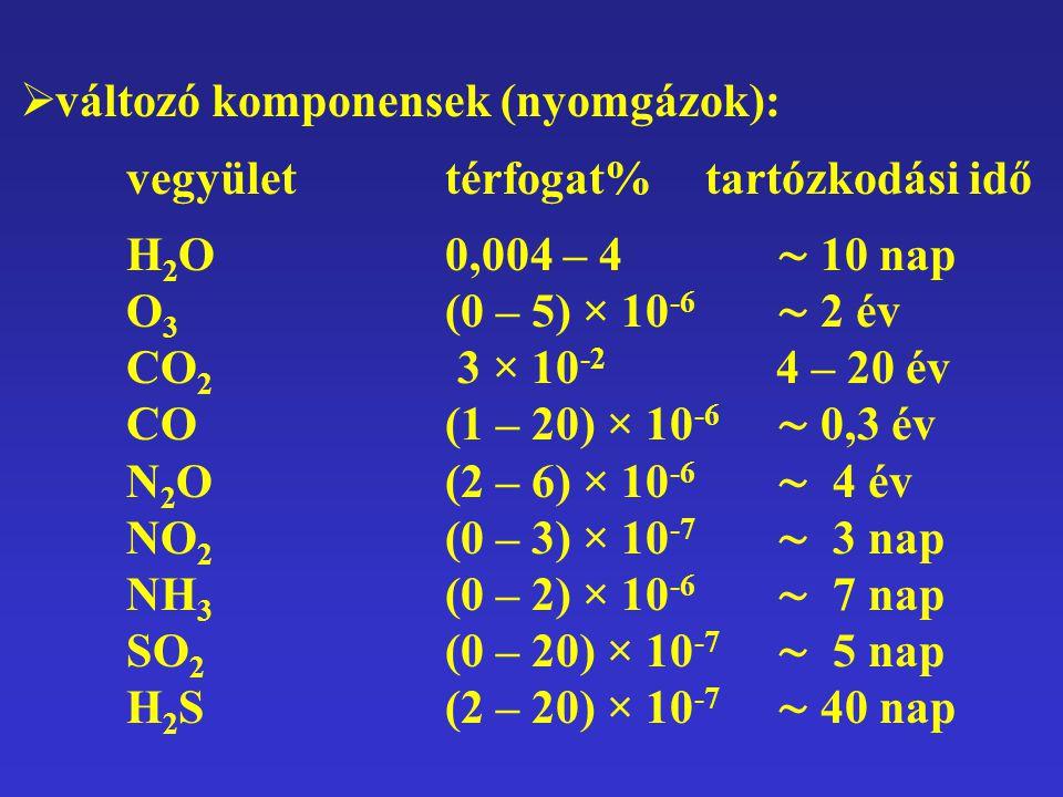 változó komponensek (nyomgázok):
