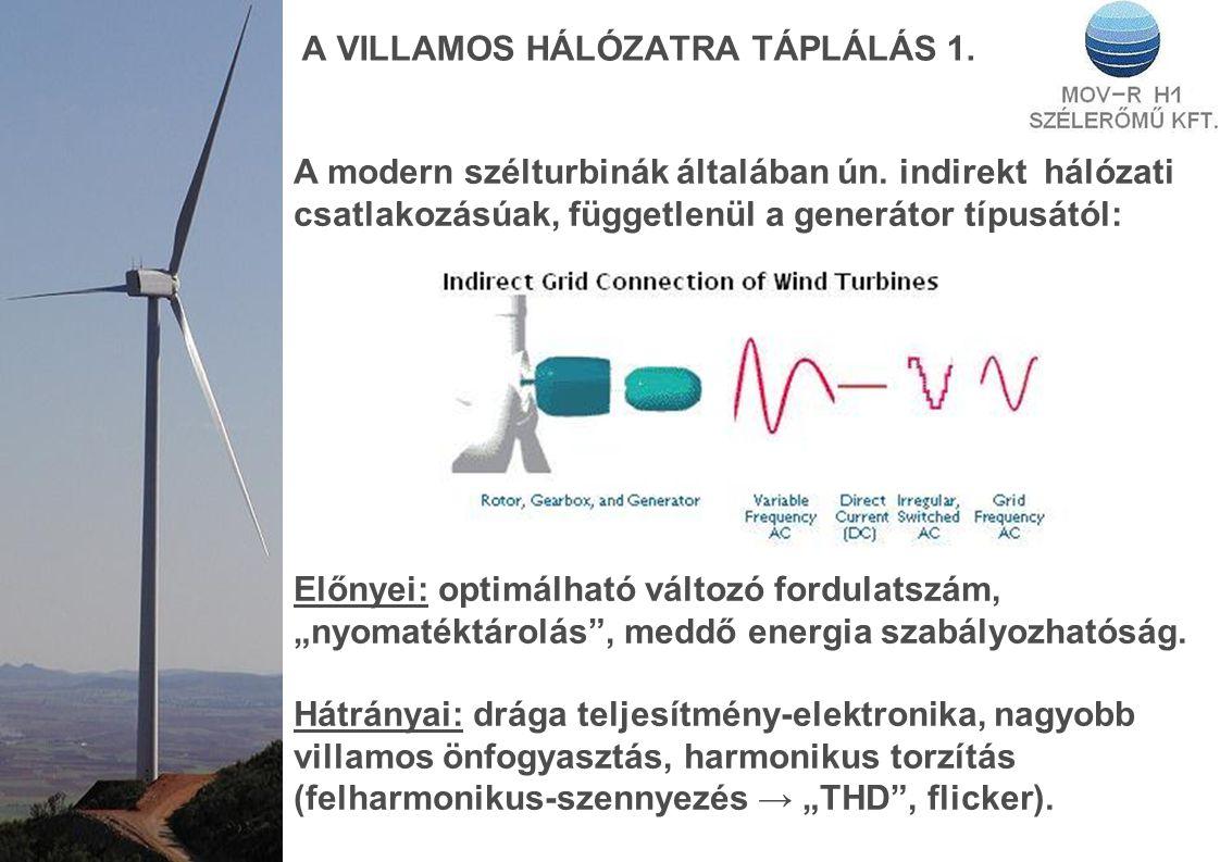 A VILLAMOS HÁLÓZATRA TÁPLÁLÁS 1.