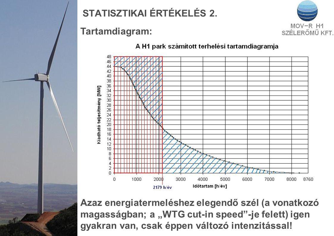 STATISZTIKAI ÉRTÉKELÉS 2.