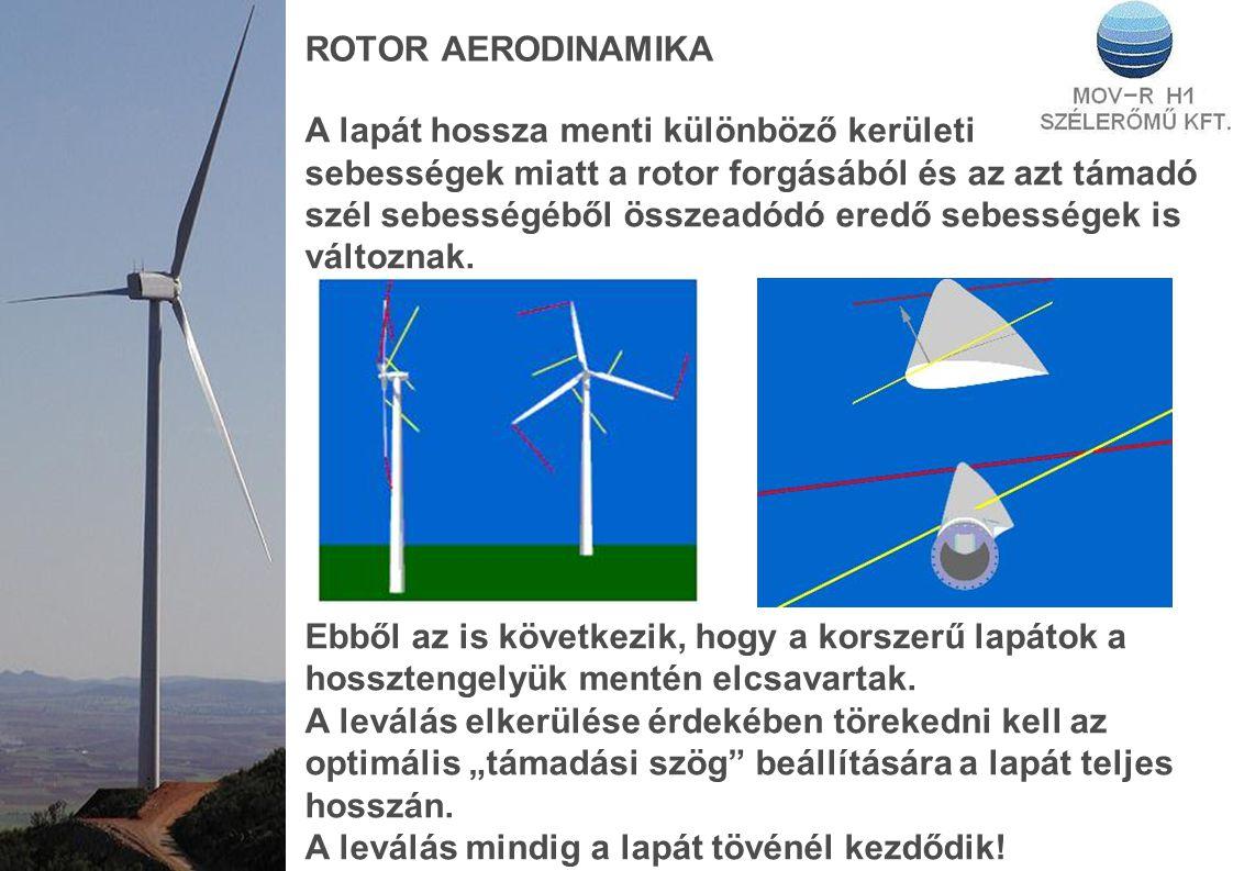 ROTOR AERODINAMIKA