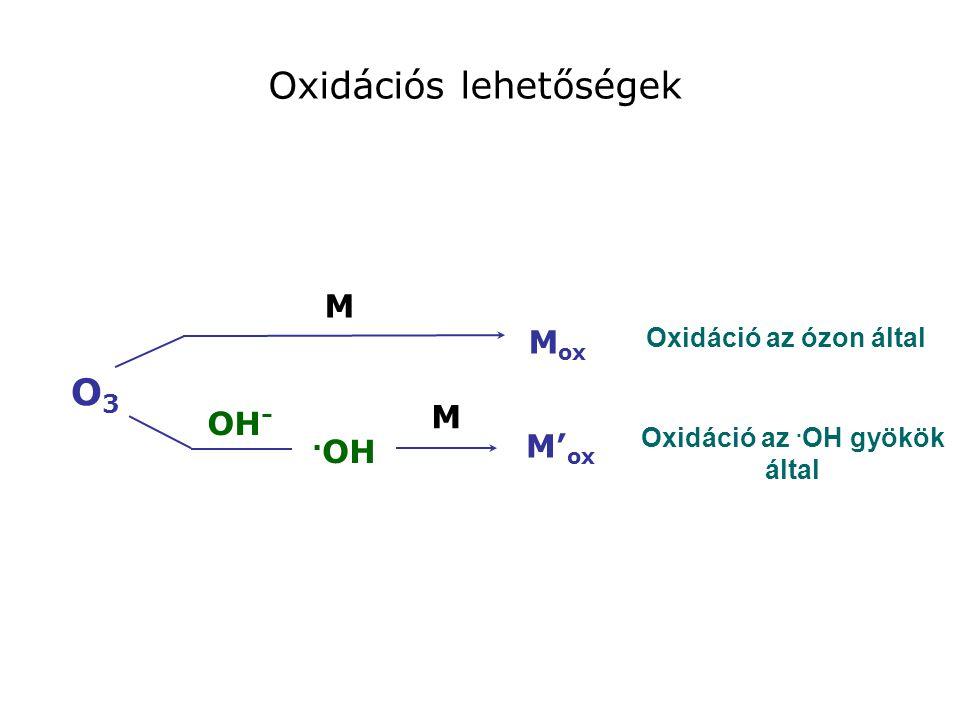 Oxidáció az .OH gyökök által