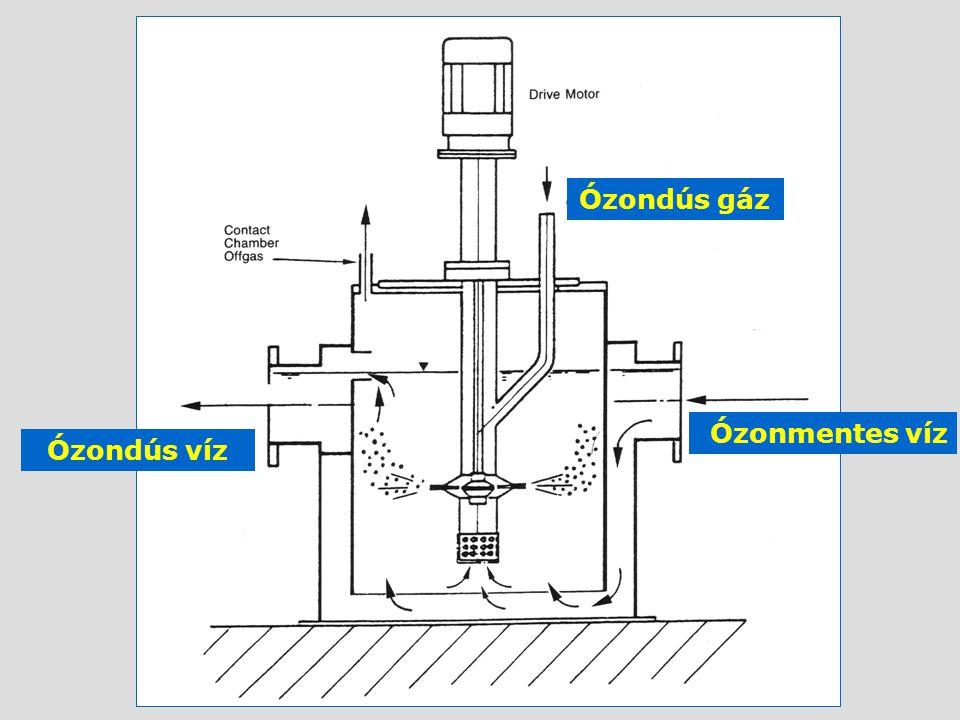 Ózondús gáz Ózonmentes víz Ózondús víz