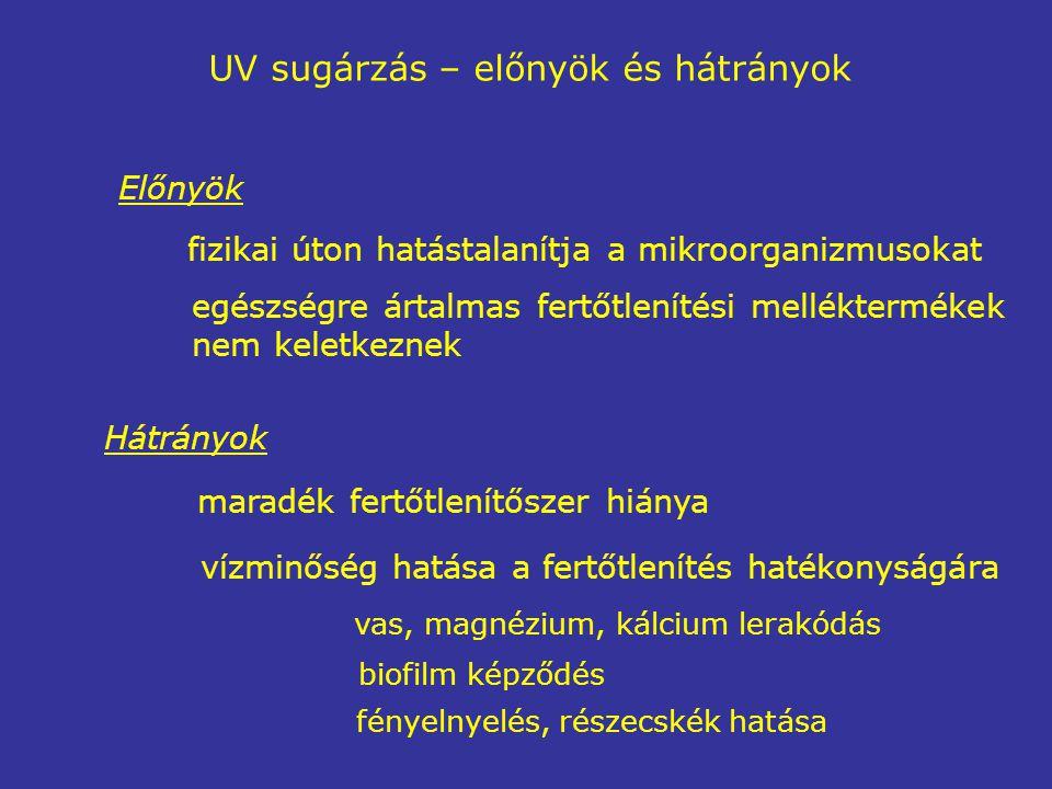 UV sugárzás – előnyök és hátrányok