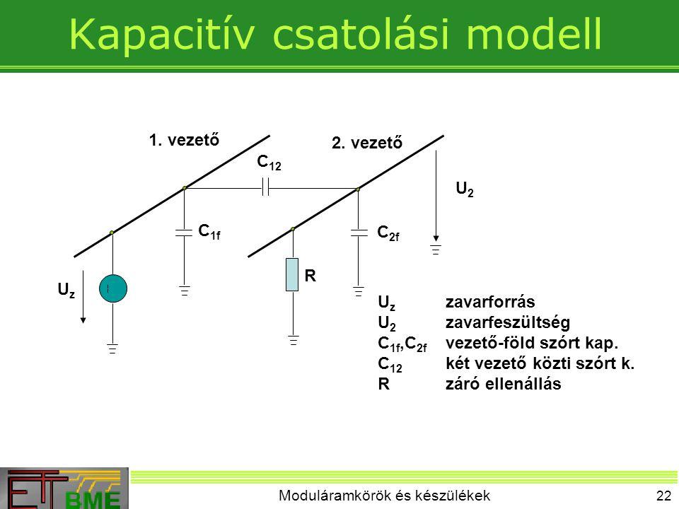 Kapacitív csatolási modell