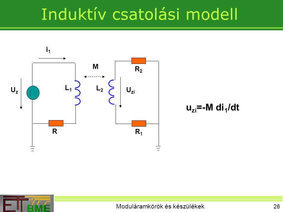 Induktív csatolási modell