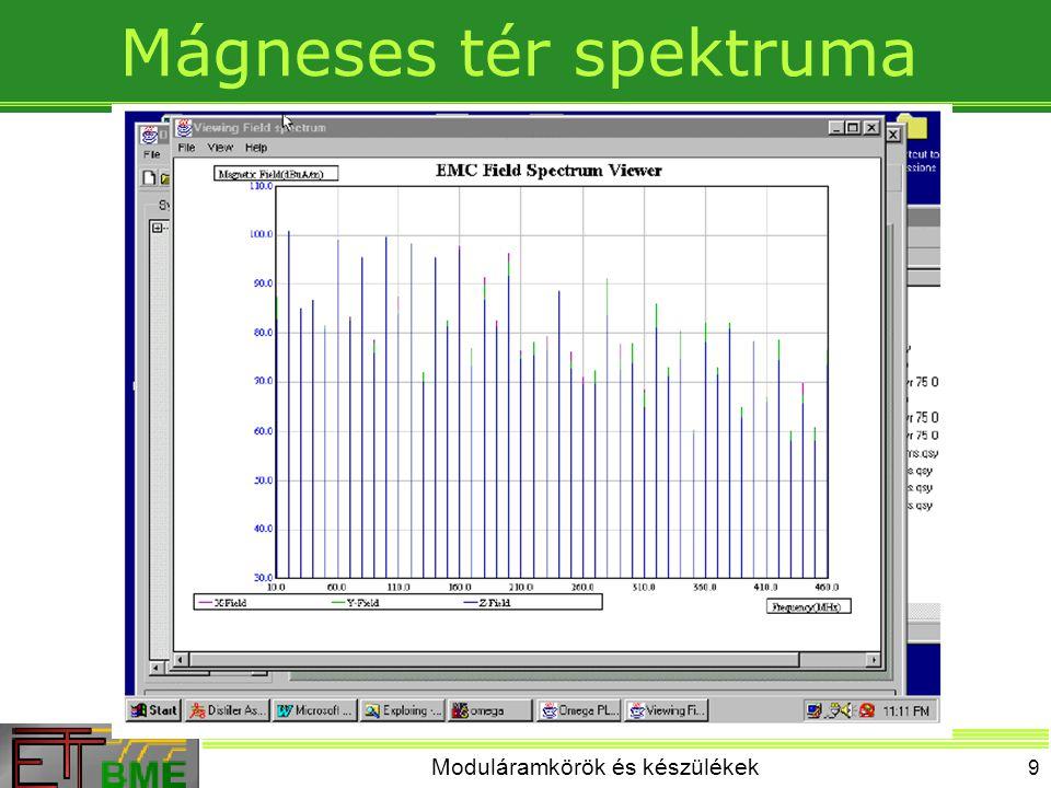 Mágneses tér spektruma