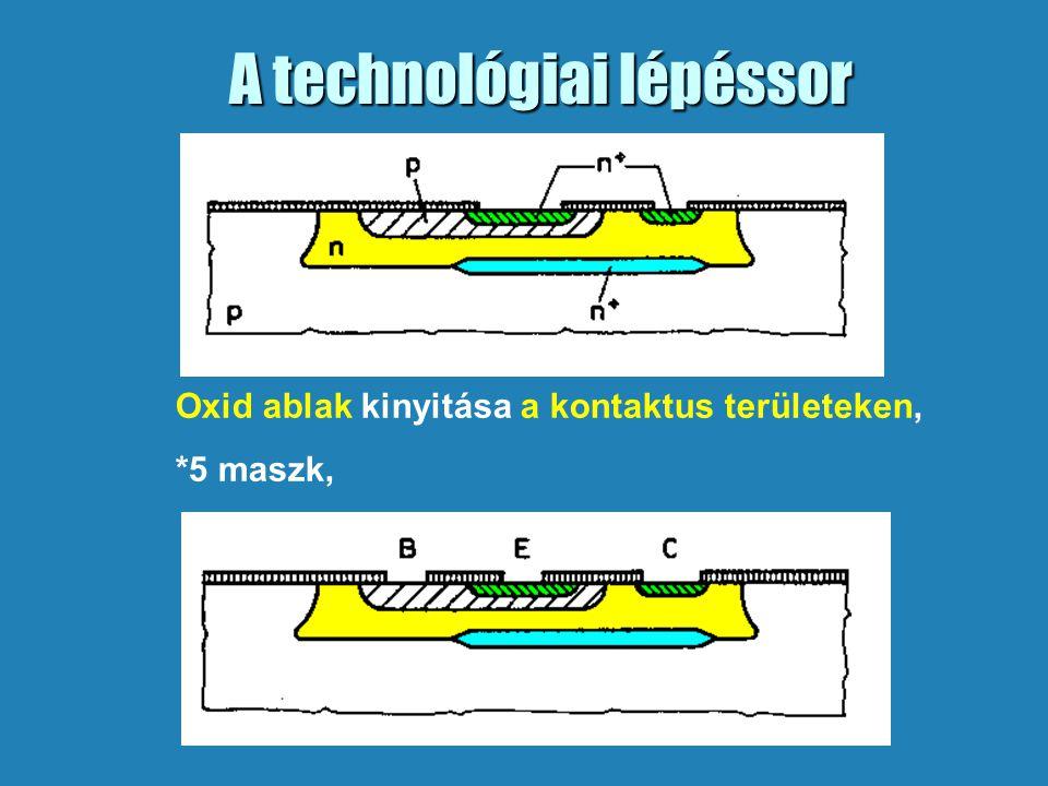 A technológiai lépéssor