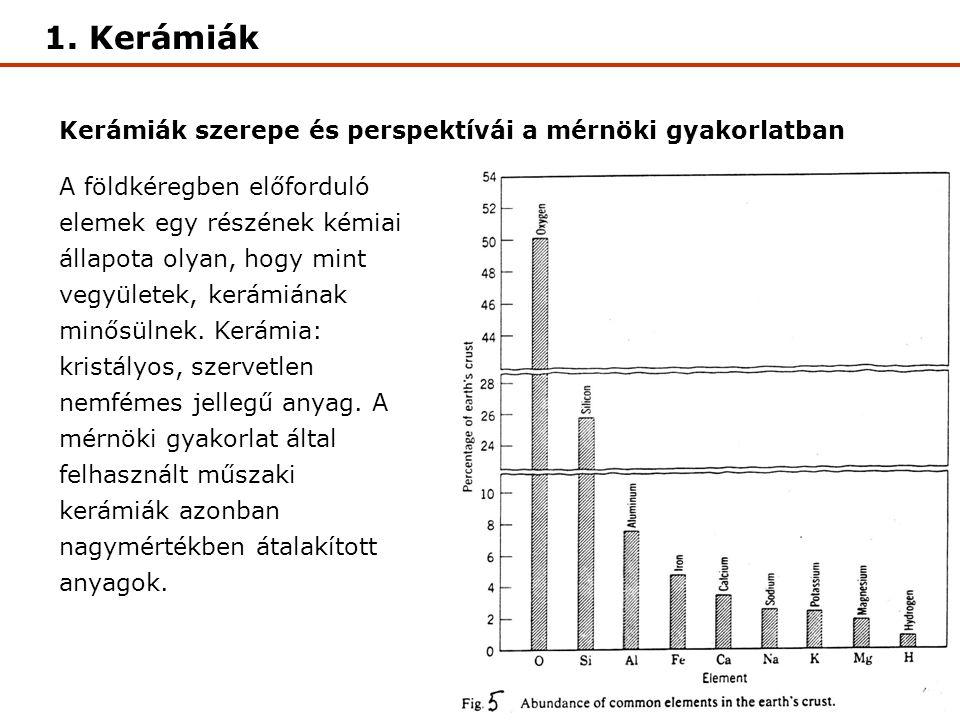 1. Kerámiák Kerámiák szerepe és perspektívái a mérnöki gyakorlatban