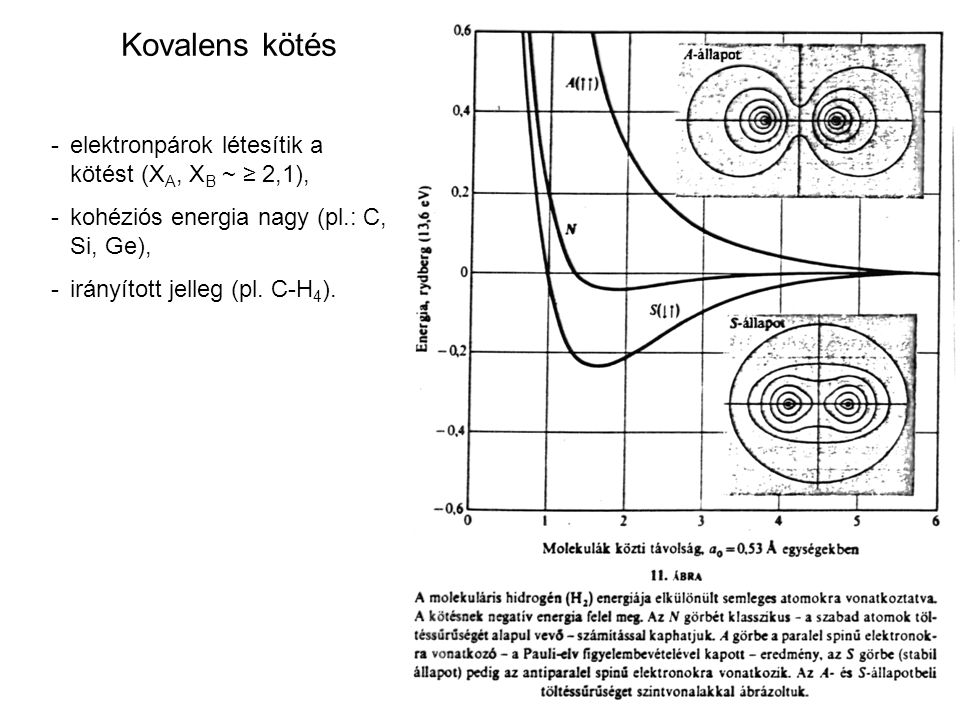 Kovalens kötés - elektronpárok létesítik a kötést (XA, XB ~ ≥ 2,1),