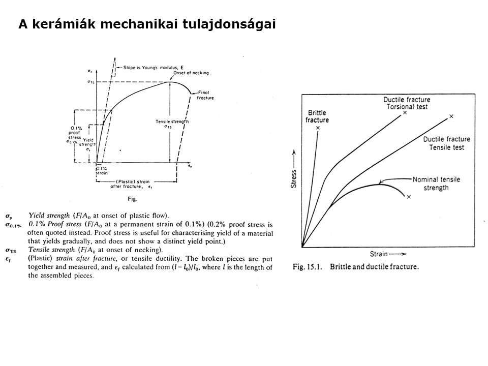 A kerámiák mechanikai tulajdonságai