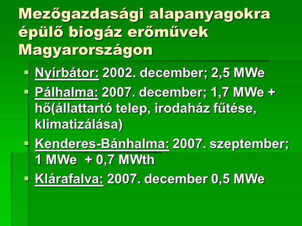 Mezőgazdasági alapanyagokra épülő biogáz erőművek Magyarországon