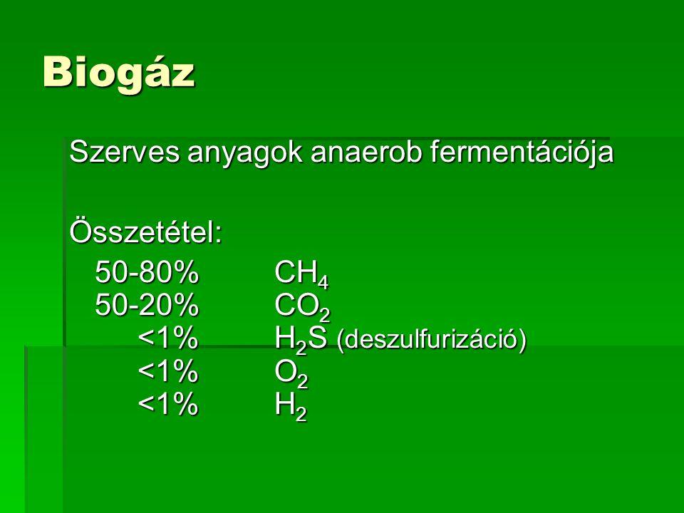 Biogáz Szerves anyagok anaerob fermentációja Összetétel: