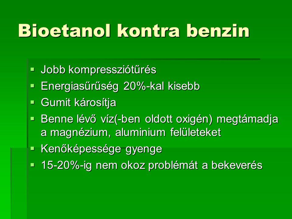 Bioetanol kontra benzin