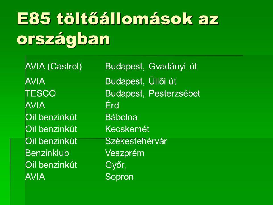 E85 töltőállomások az országban