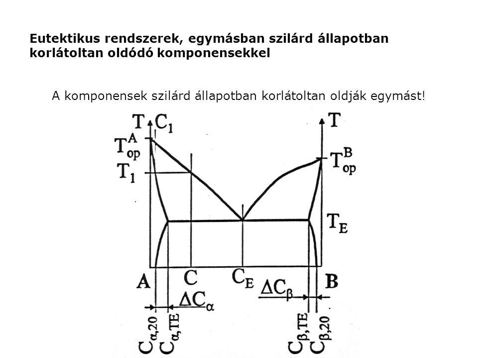 A komponensek szilárd állapotban korlátoltan oldják egymást!