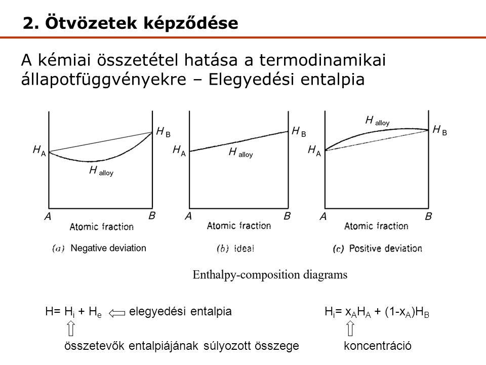 2. Ötvözetek képződése A kémiai összetétel hatása a termodinamikai állapotfüggvényekre – Elegyedési entalpia.