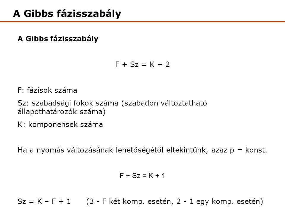 A Gibbs fázisszabály A Gibbs fázisszabály F + Sz = K + 2