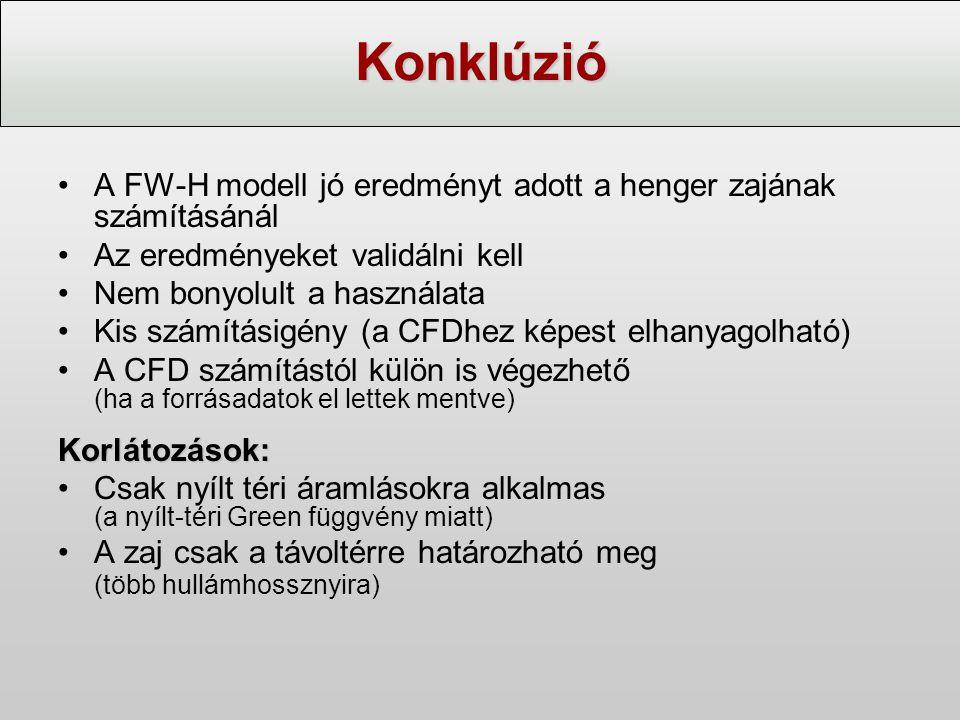 Konklúzió A FW-H modell jó eredményt adott a henger zajának számításánál. Az eredményeket validálni kell.