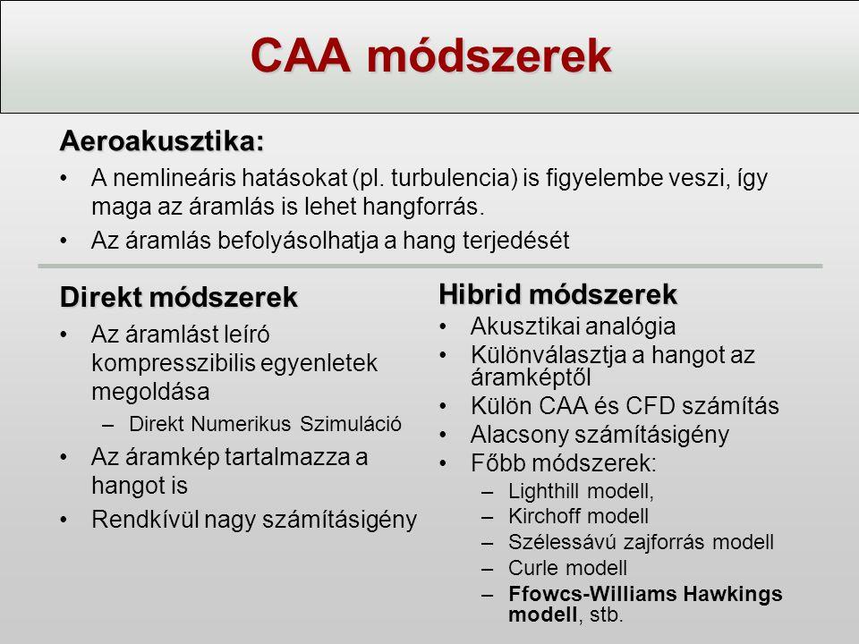 CAA módszerek Aeroakusztika: Direkt módszerek Hibrid módszerek