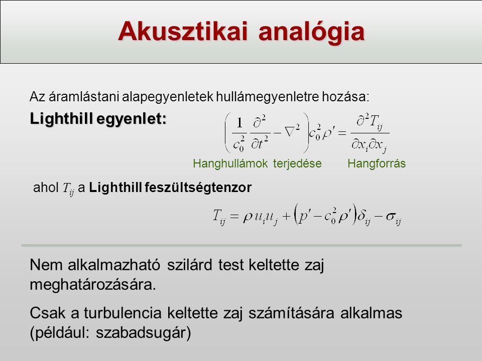 Akusztikai analógia Lighthill egyenlet:
