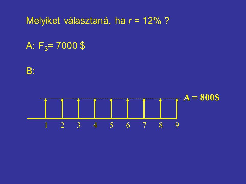 Melyiket választaná, ha r = 12% A: F3= 7000 $ B: