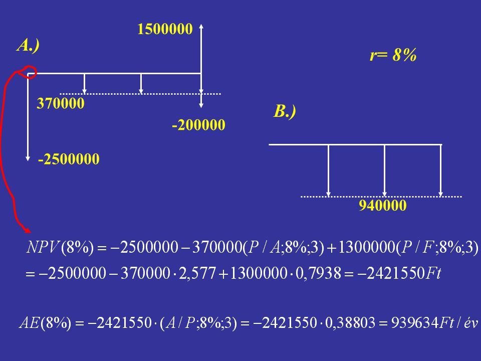 370000 -200000 1500000 -2500000 A.) r= 8% 940000 B.)
