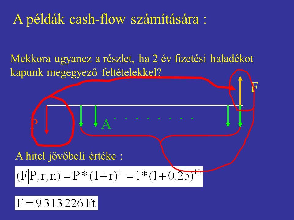 A példák cash-flow számítására :