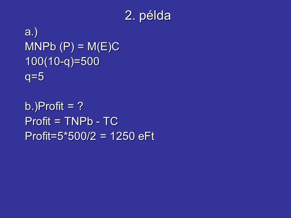 2. példa a.) MNPb (P) = M(E)C 100(10-q)=500 q=5 b.)Profit =