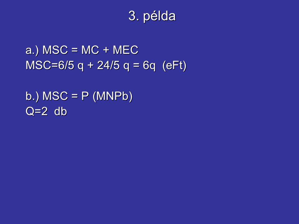3. példa a.) MSC = MC + MEC MSC=6/5 q + 24/5 q = 6q (eFt)