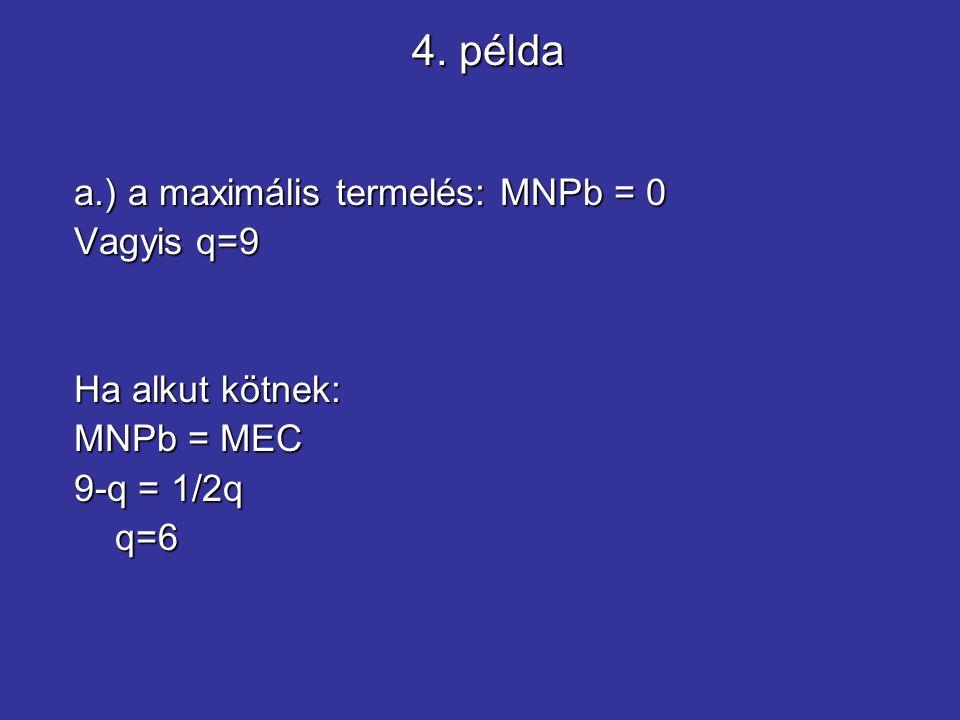 4. példa a.) a maximális termelés: MNPb = 0 Vagyis q=9