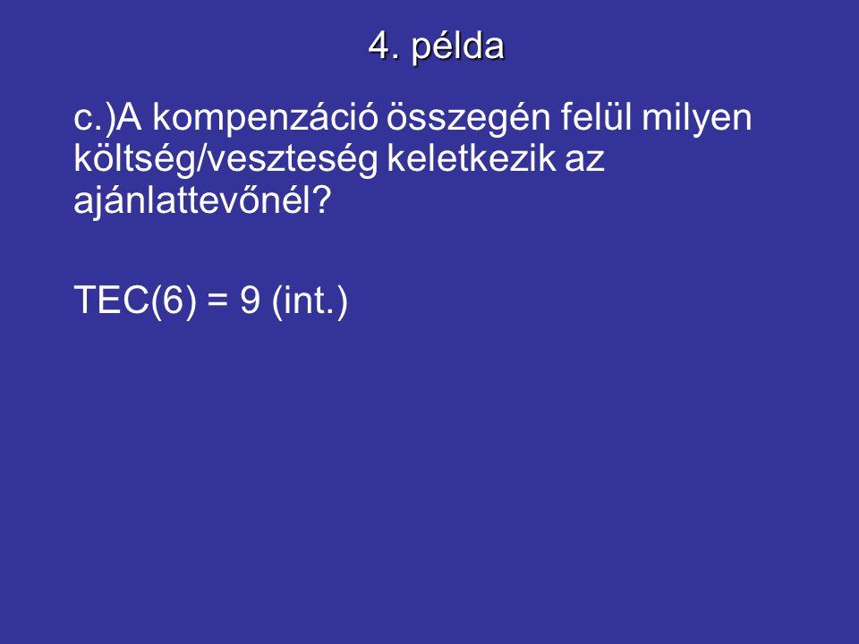 4. példa c.)A kompenzáció összegén felül milyen költség/veszteség keletkezik az ajánlattevőnél.