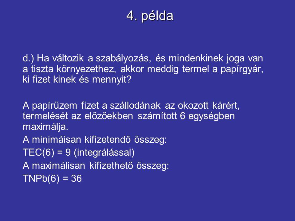 4. példa d.) Ha változik a szabályozás, és mindenkinek joga van a tiszta környezethez, akkor meddig termel a papírgyár, ki fizet kinek és mennyit