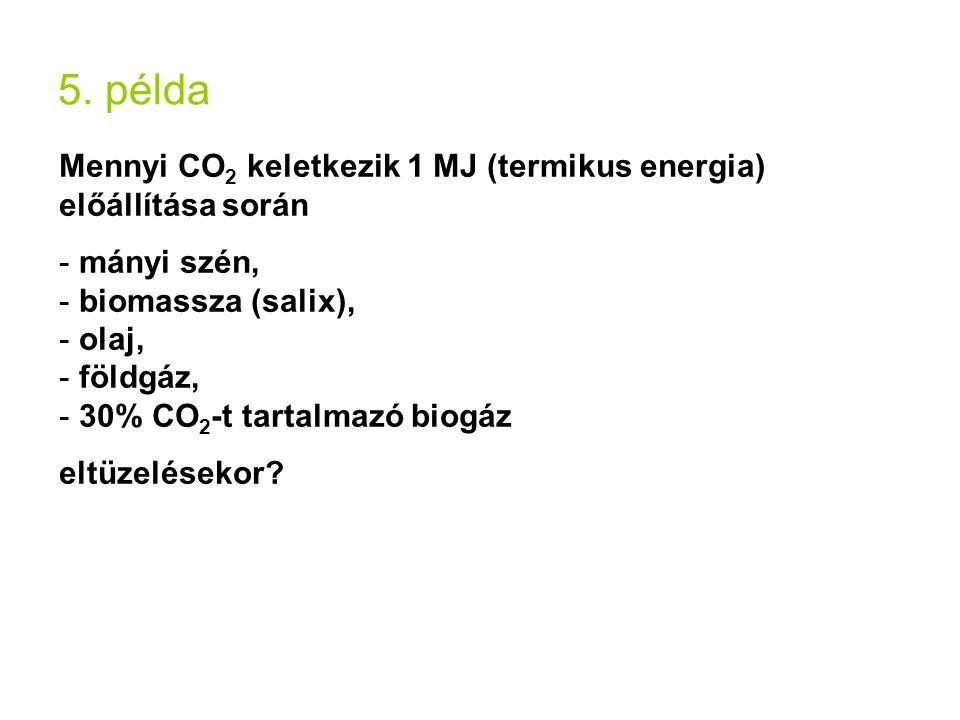 5. példa Mennyi CO2 keletkezik 1 MJ (termikus energia) előállítása során. mányi szén, biomassza (salix),