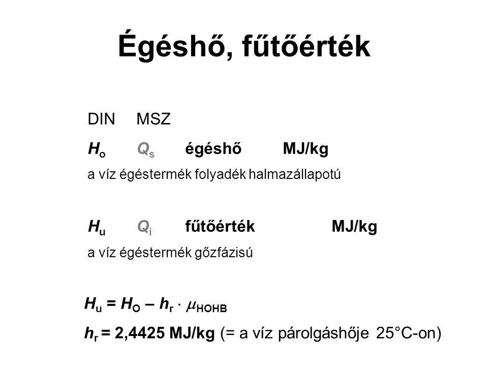 Égéshő, fűtőérték DIN MSZ Ho Qs égéshő MJ/kg Hu Qi fűtőérték MJ/kg