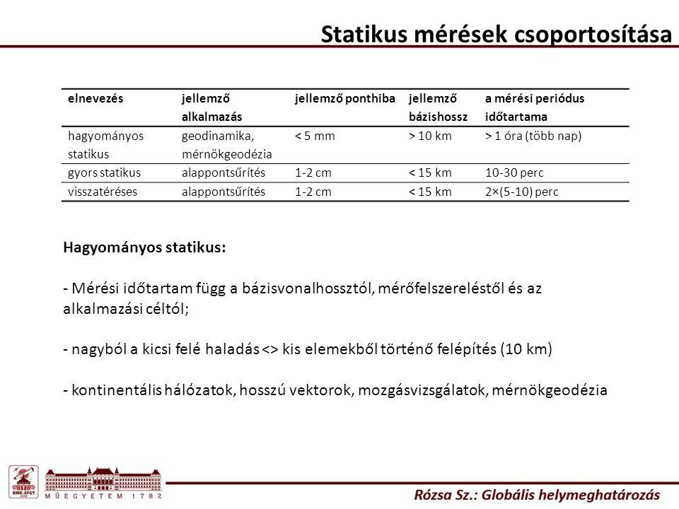 Statikus mérések csoportosítása