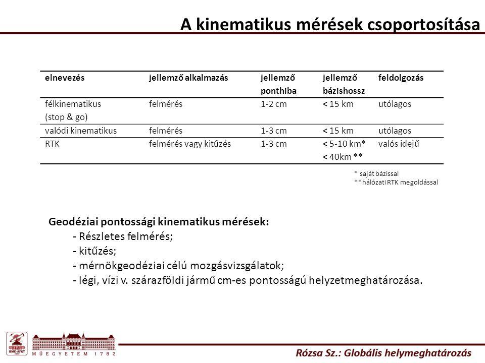 A kinematikus mérések csoportosítása