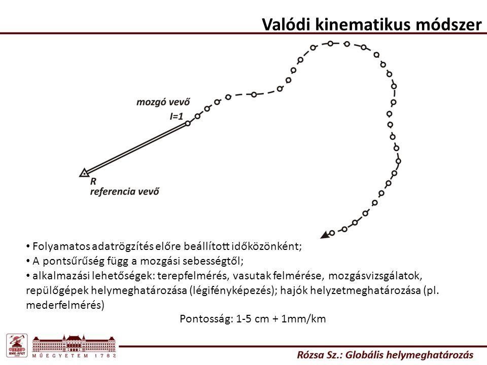 Valódi kinematikus módszer