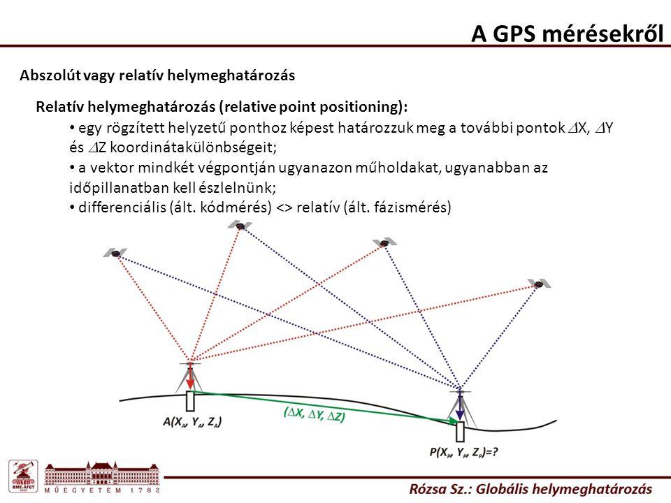 A GPS mérésekről Abszolút vagy relatív helymeghatározás
