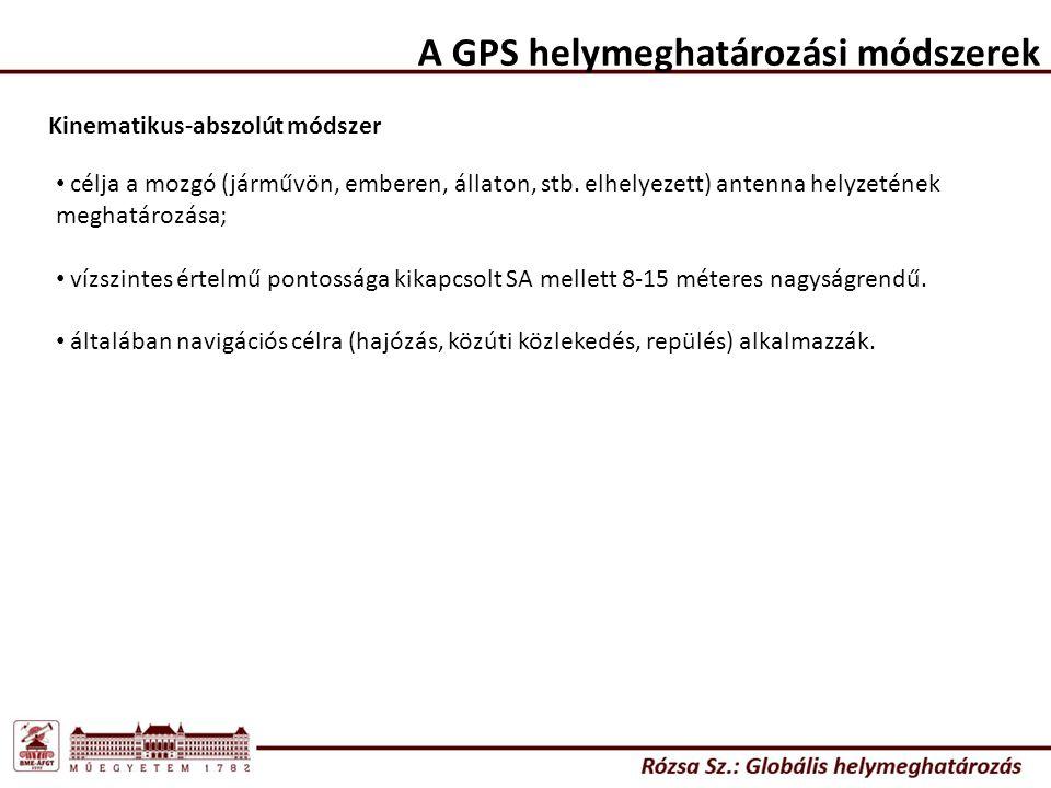 A GPS helymeghatározási módszerek