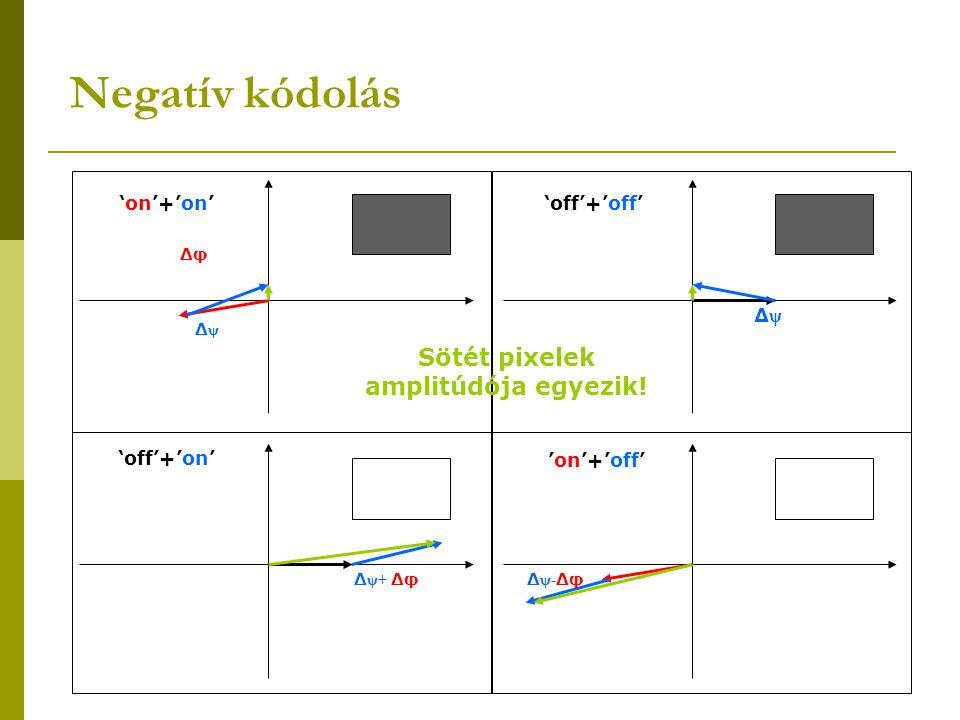 Sötét pixelek amplitúdója egyezik!