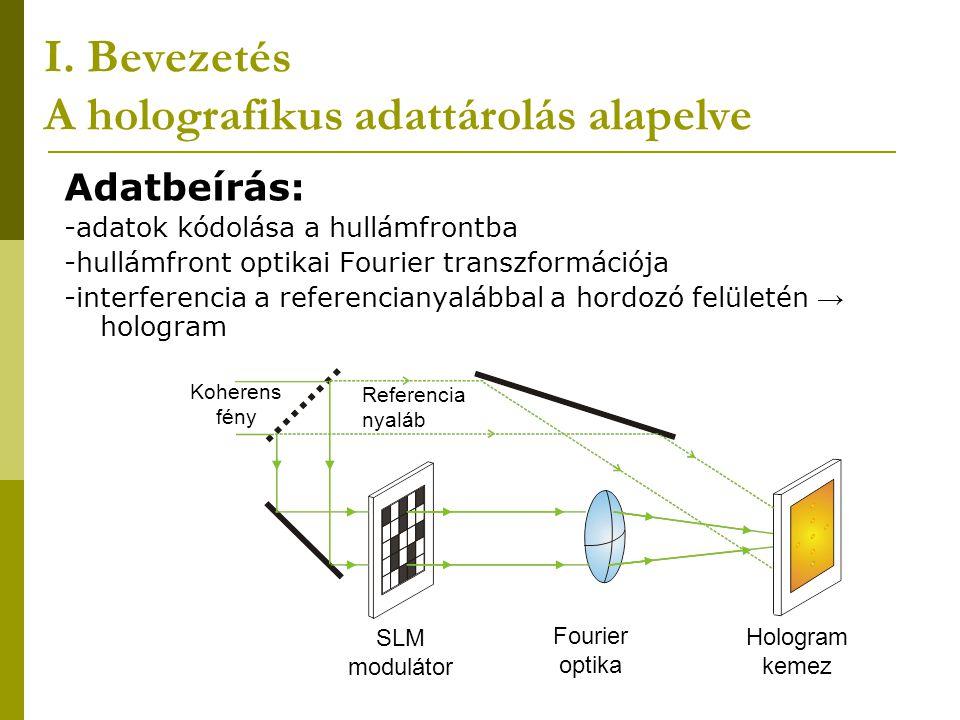I. Bevezetés A holografikus adattárolás alapelve