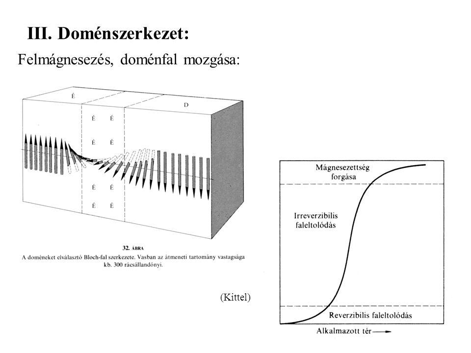 Doménszerkezet: Felmágnesezés, doménfal mozgása: (Kittel)
