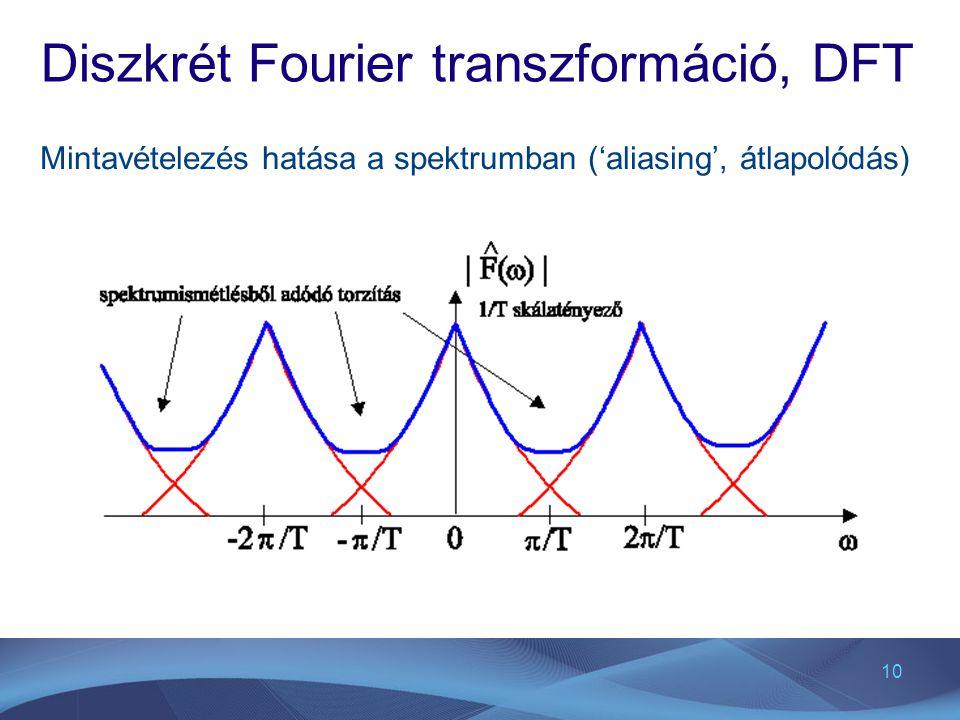 Diszkrét Fourier transzformáció, DFT